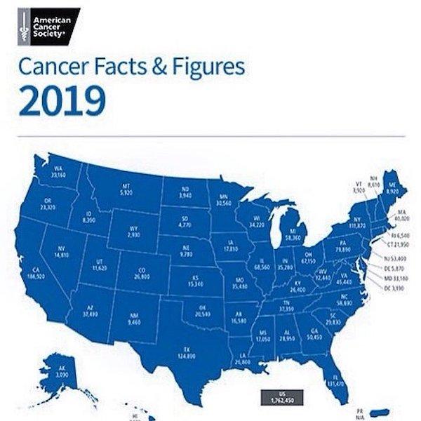 Cancer-Statistics-America